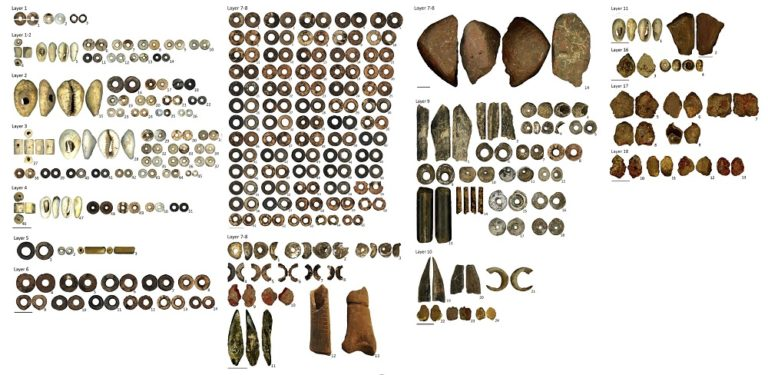 Important advances to discover origins and evolution of modern African cultures